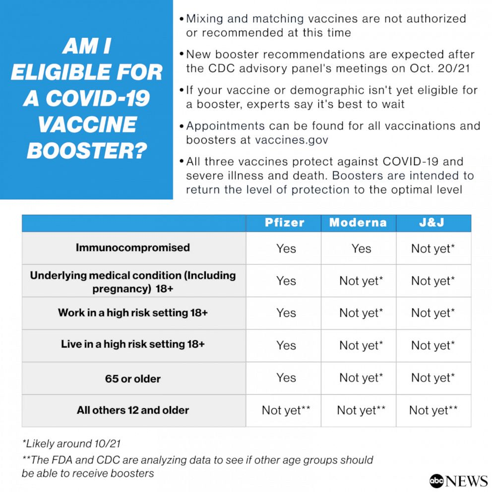 Booster Eligibility Chart